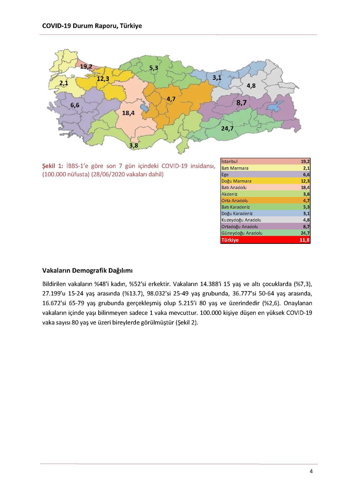 Bakanlık tek tek paylaştı İşte İstanbul'daki vaka sayısı