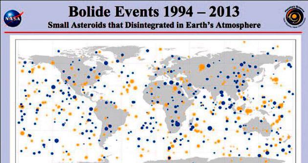 20 yıl içinde başımıza düşen asteroit miktarı!