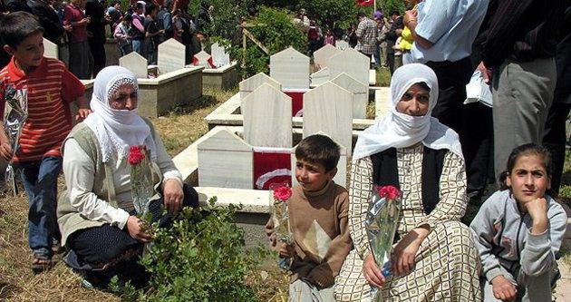'Sündüz katliamı' yeniden yargı önünde