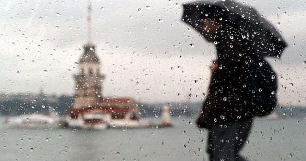 Hava durumu - Havalar nasıl olacak?