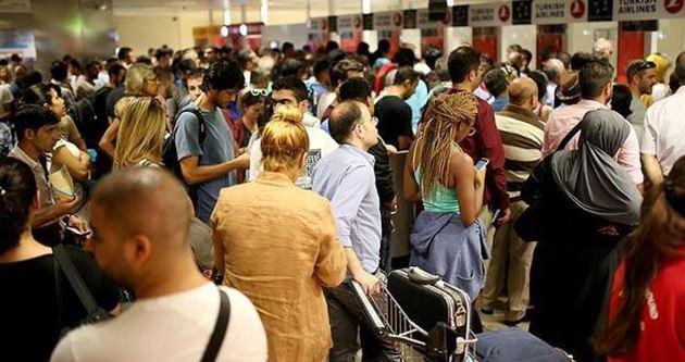 Havayolu yolcu sayısı 155 milyonu geçti