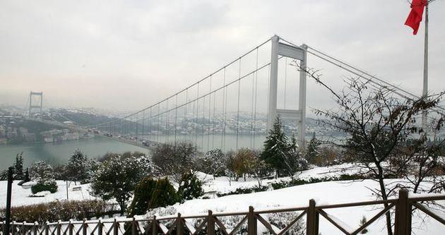 İstanbul'da kar alarmı! Okullar tatil oldu mu?