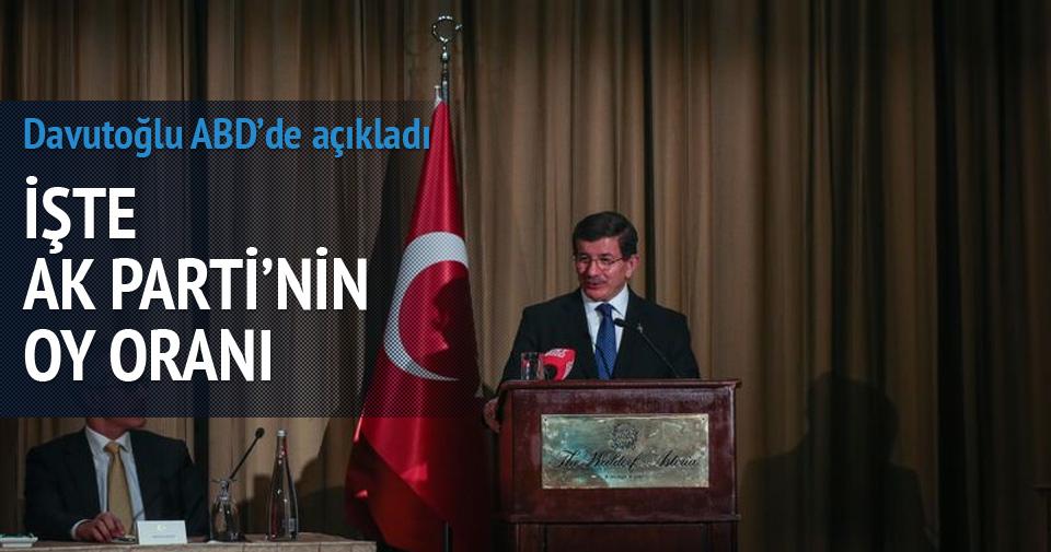 Davutoğlu AK Parti'nin oy oranını açıkladı