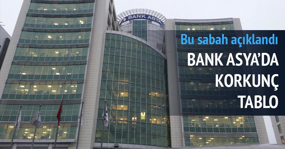 Bank Asya'ya büyük şok! Öyle bir zarar ettiler ki...