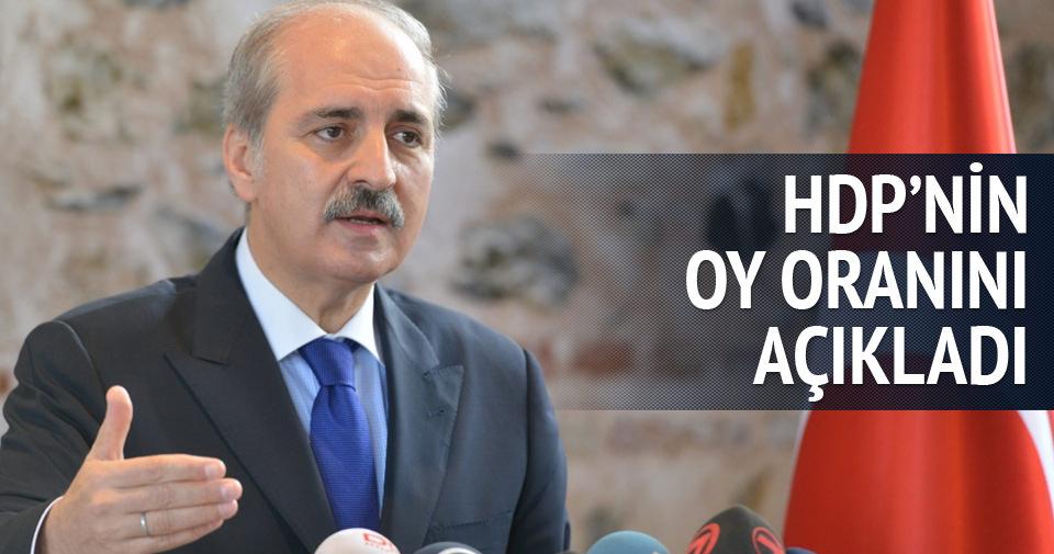 Kurtulmuş, HDP'nin oy oranını açıkladı