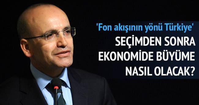 Fon akışının yönü Türkiye