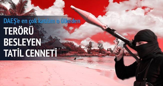 Tatil cennetini bekleyen tehdit IŞİD