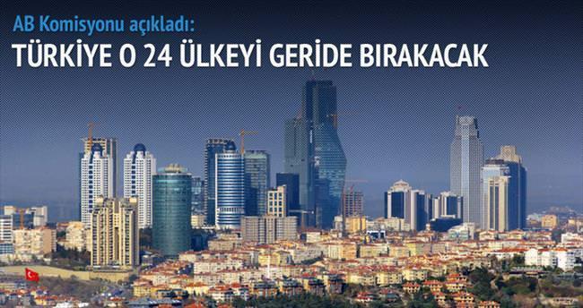 Türkiye 24 AB ülkesini geride bırakacak