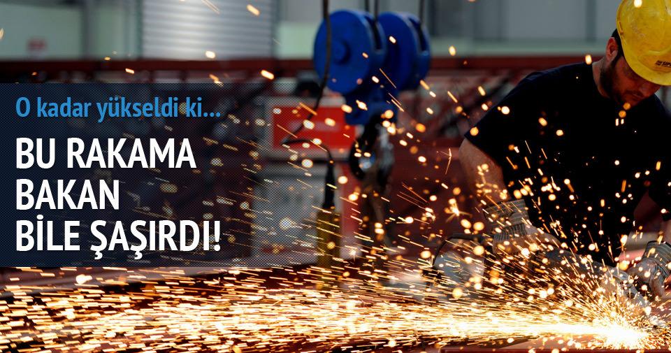 Sanayi üretimi Mart ayında beklentileri aştı