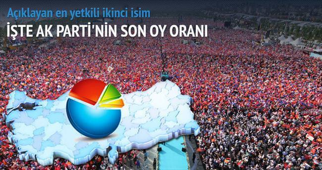 AK Parti yüzde 45-46'larda