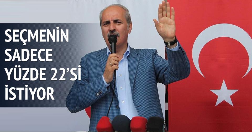 Numan Kurtulmuş: Türkiye koalisyon istemiyor