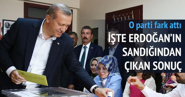 İşte Erdoğan'ın sandığından çıkan sonuç