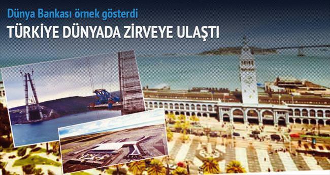 Dev yatırımlar Türkiye'yi dünya ikincisi yaptı
