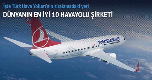 Dünyanın en iyi 10 havayolu şirketi
