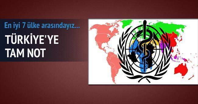 Türkiye'ye sigarayla mücadelede pekiyi notu