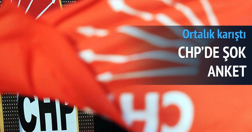CHP'de şok anket, kulisleri sarstı