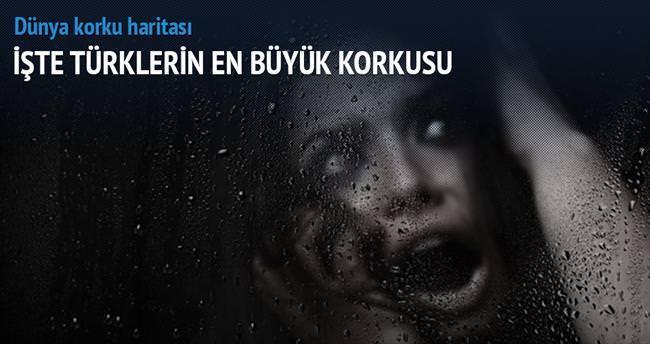 Türklerin korkusu küresel ısınma...