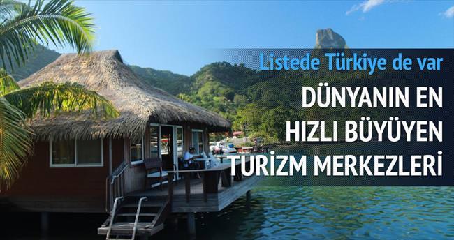 Türkiye, dünya seyahat liginde 7'nci sırada