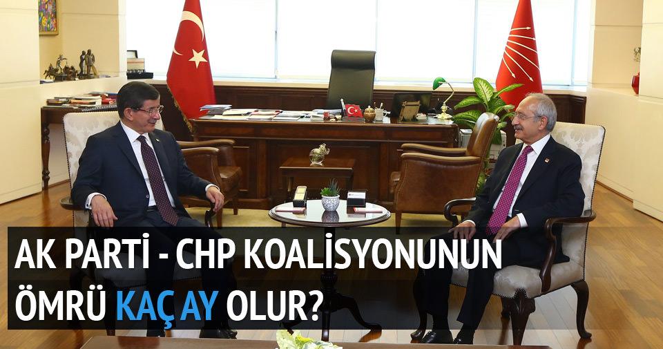 AK Parti - CHP koalisyonu uzun ömürlü olur mu?