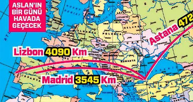 24 bin 710 km'lik Devler Ligi yolu
