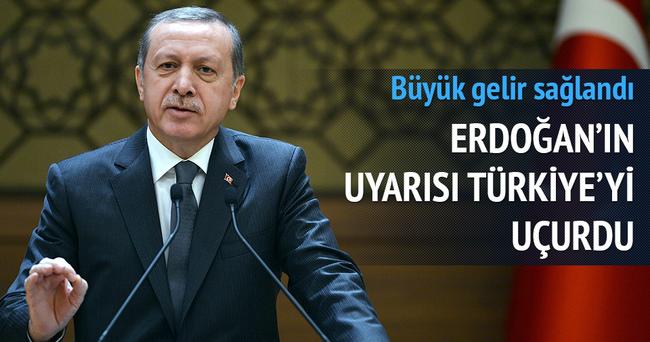 Erdoğan'ın uyarısı, Türkiye'yi uçurdu