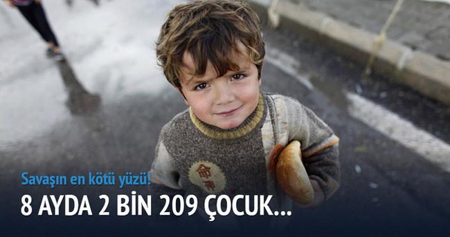 8 ayda 2 bin 209 çocuk...