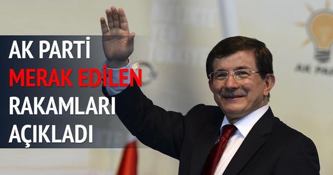 AK Parti'nin aday sayısı ve profili belli oldu