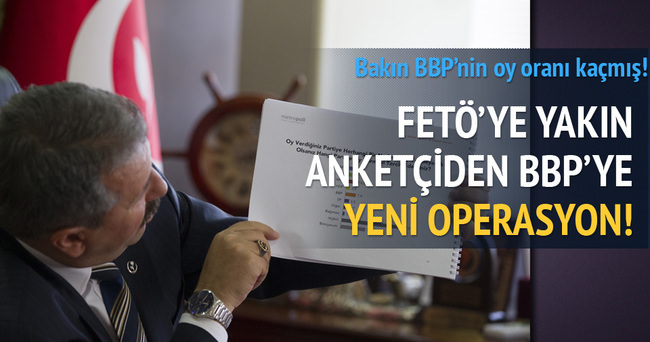 İşte Mustafa Destici'ye göre BBP'nin oyu!