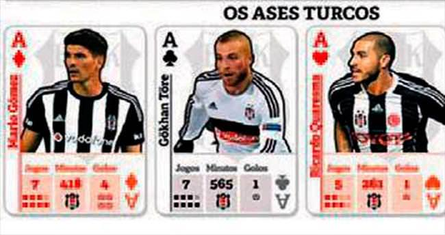 Beşiktaş'ın 4 AS'ı korkutuyor