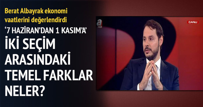 AK Parti İstanbul Milletvekili Berat Albayrak canlı yayında soruları yanıtladı