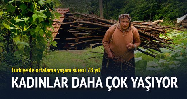Türkiye'de doğuşta beklenen yaşam süresi 78 yıl oldu