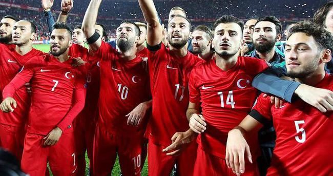 Türkiye kaçıncı torbada?