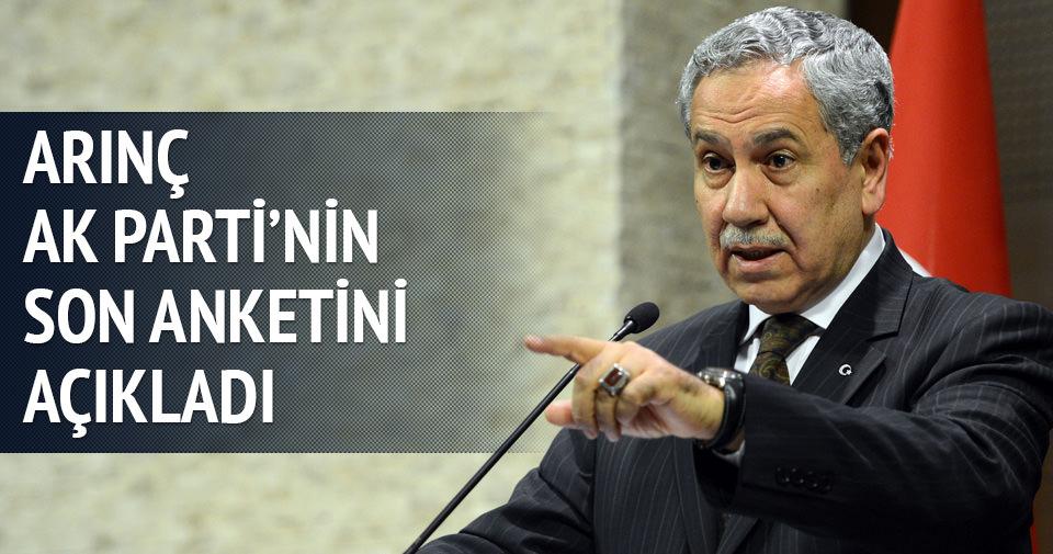 Bülent Arınç AK Parti'nin son anketini açıkladı