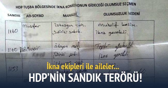 HDP'nin sandık terörü