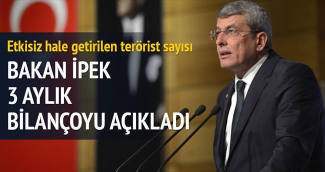 Bin 308 PKK'lı tutuklandı
