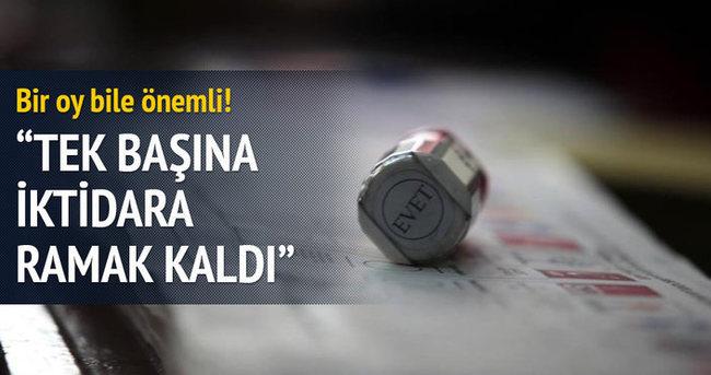 AK Parti'nin tek başına iktidarına ramak kaldı