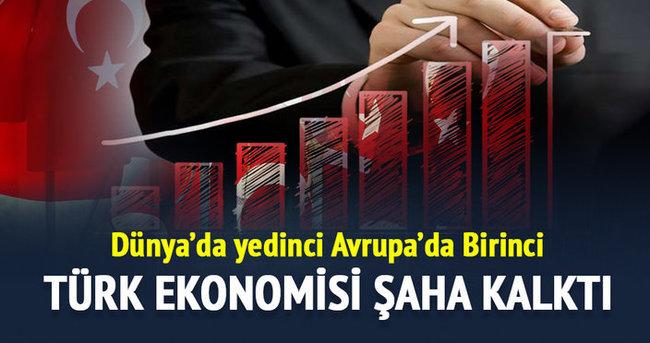 Türk Ekonomisi şaha kalktı