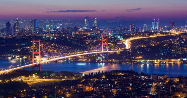 İstanbul seçim sonuçları - 1 Kasım 2015 Genel Seçimleri oy oranları