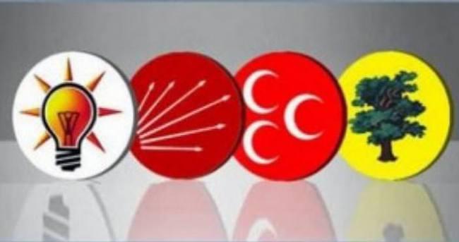 Seçim sonuçları - İl il ilçe ilçe 1 Kasım 2015 Genel Seçim Sonuçları - Tıkla öğren