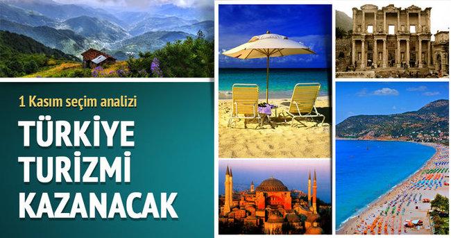 Türkiye turizmi kazanacak