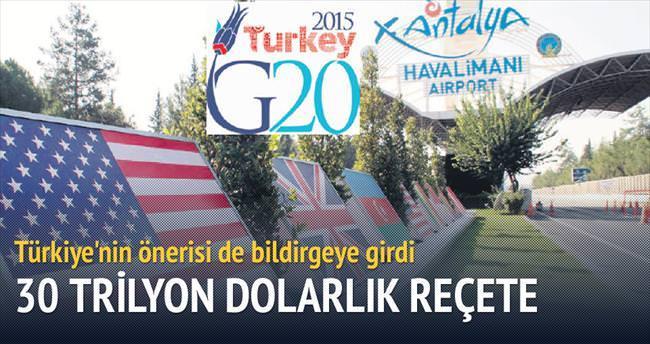 30 trilyon dolarlık Türkiye reçetesi