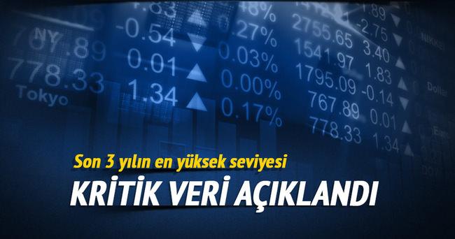 Ekonomik Güven Endeksi Kasım'da arttı