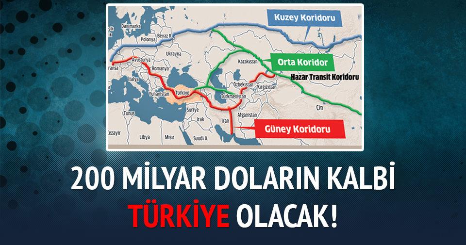 800 milyar dolarlık ticaret hattının kalbi Türkiye olacak