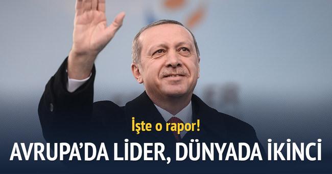 Cumhurbaşkanı Erdoğan'ın Facebook raporu