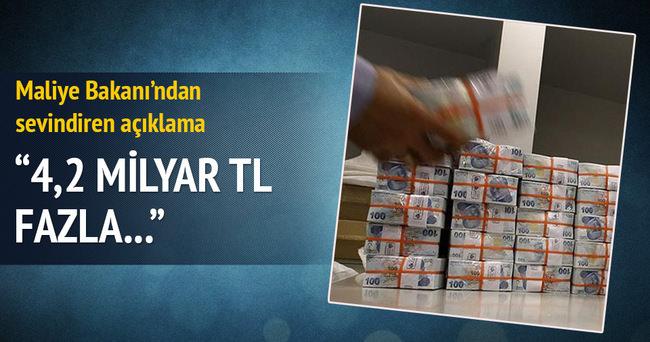 Bütçe ocak ayında 4,2 milyar lira fazla verdi