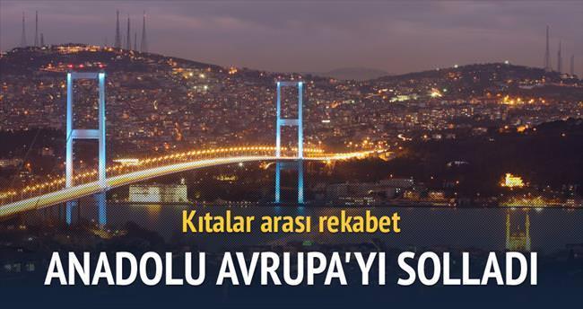 Anadolu Avrupa'yı solladı