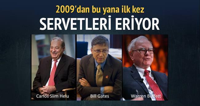 Gates 4.2 milyar dolar fakirleşti