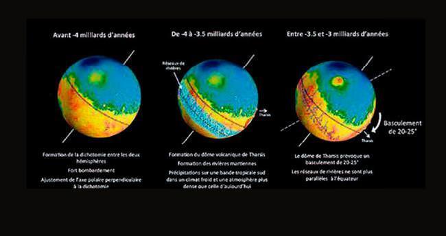 Yanardağ patlaması Mars'ı eğmiş