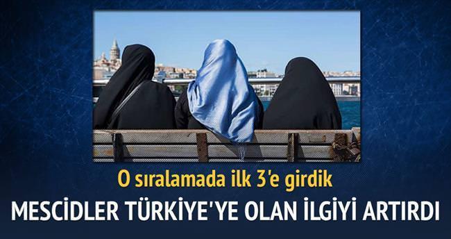 Türkiye Müslüman turizminde ilk 3'te