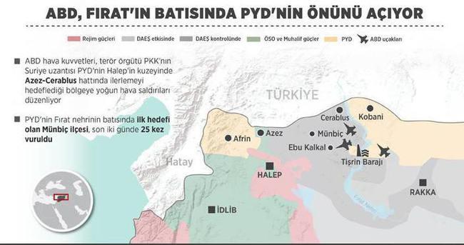 ABD Fırat'ın batısında PYD'nin önünü açıyor